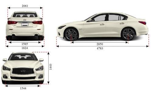 Infiniti Q50 Sport wymiary - Luxury Car Rental Mestenza Tricity Rafał Grzebin